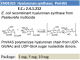 PmHAS (1 mg)