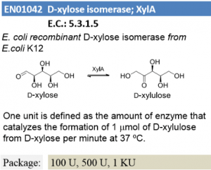 D-xylose isomerase ; XylA